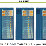 GTBox TeslaGreen Electricity Generator
